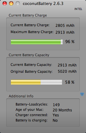 MacBook Battery